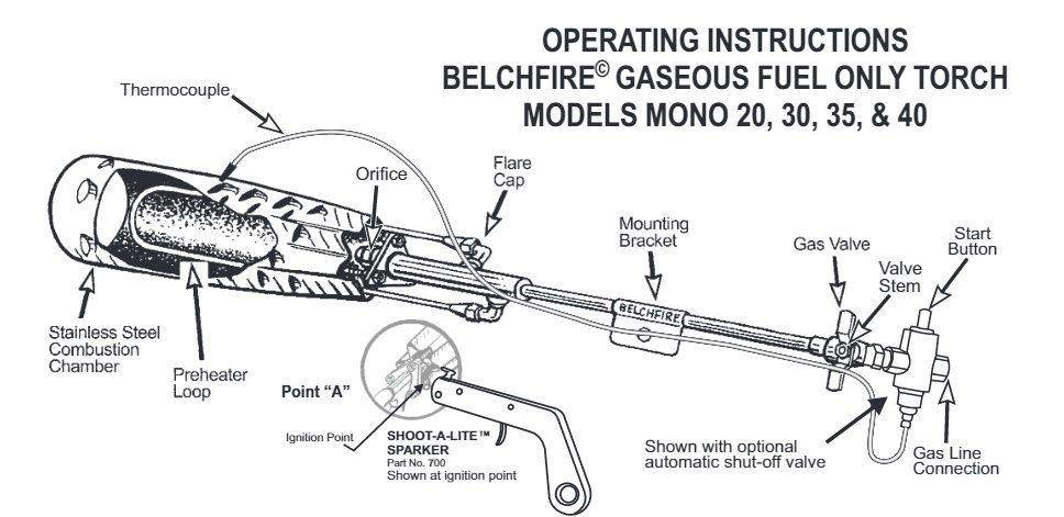 Mono Operating Instructions Belchfire
